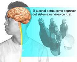 Sanar el alcoholismo por la fotografía